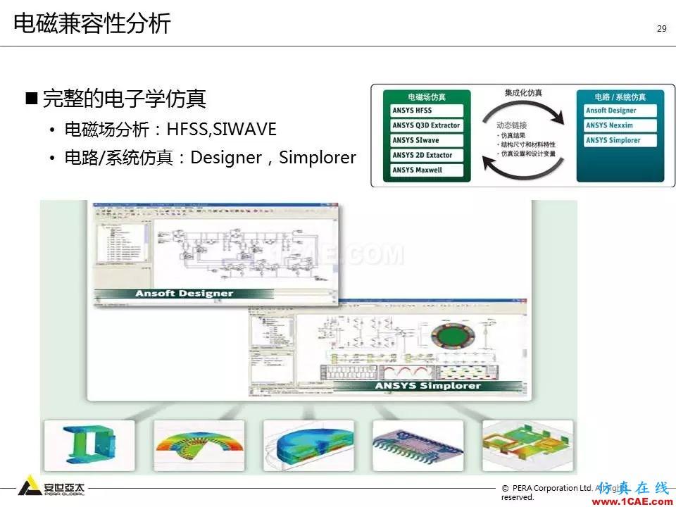 方案   电子设备仿真设计整体解决方案HFSS分析图片28