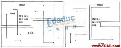 图10-25 数模电源,地设计方法      单点接地常见使用a/d器件