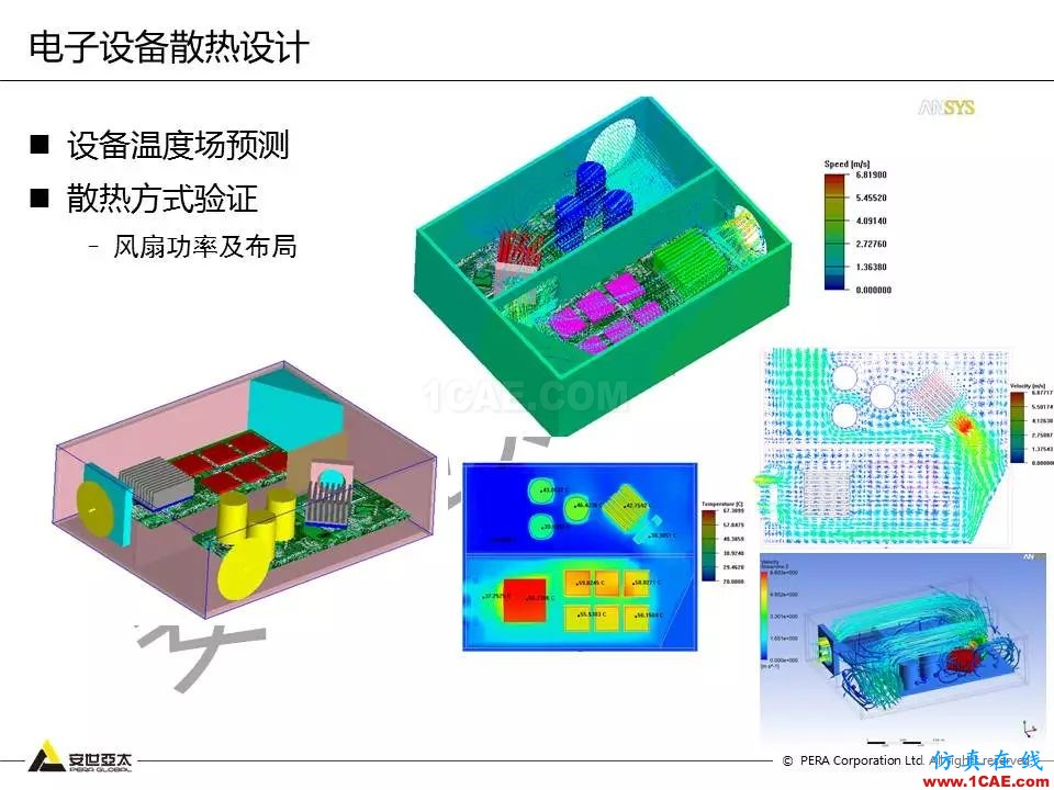 方案   电子设备仿真设计整体解决方案HFSS仿真分析图片9