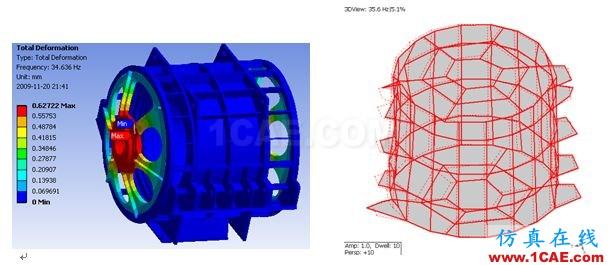 Ansys Maxwell/siwave 电机仿真咨询与专业定制开发Maxwell技术图片11