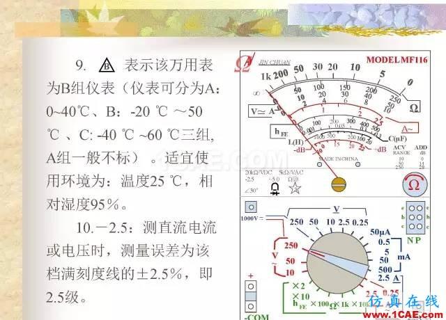 最全面的电子元器件基础知识(324页)HFSS分析图片204