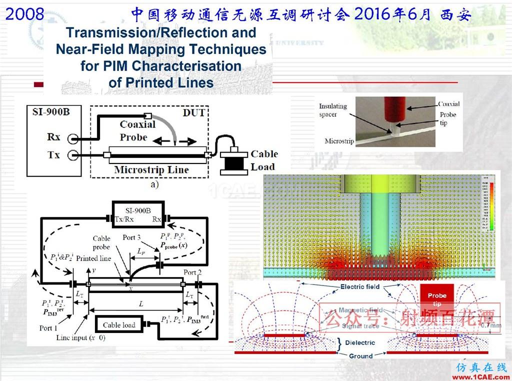 微波平面电路无源互调研究国外进展HFSS图片9