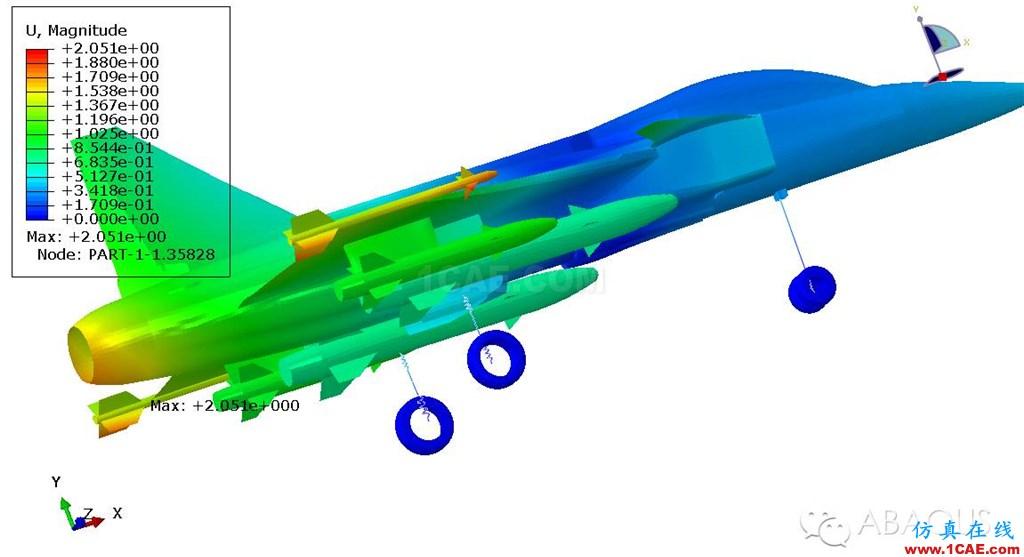 hypermesh 歼十航模有限元分析[转载分享]hypermesh技术图片6