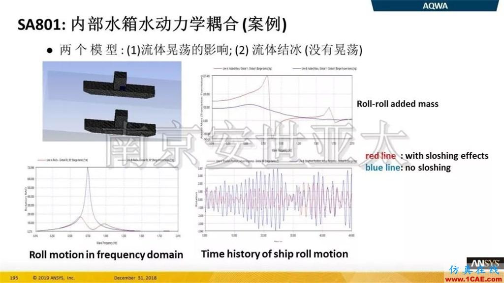最新版本ANSYS 2019R1结构新功能介绍纤维复合材料福音(三)ansys分析案例图片10