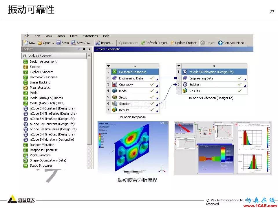 方案   电子设备仿真设计整体解决方案HFSS分析图片26