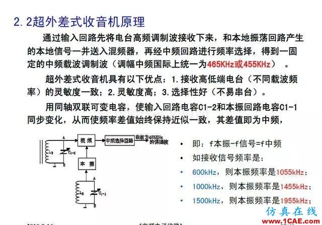 射频电路:发送、接收机结构解析HFSS分析图片37