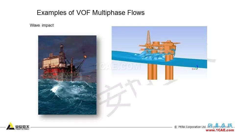FLUENT对液面晃动的仿真分析fluent培训课程图片13