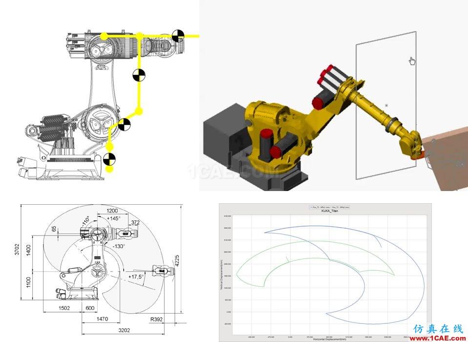 行业应用 | 机器人及数控机床研发中的仿真技术应用ansys分析图片11