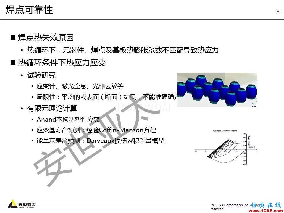 方案   电子设备仿真设计整体解决方案HFSS分析图片24