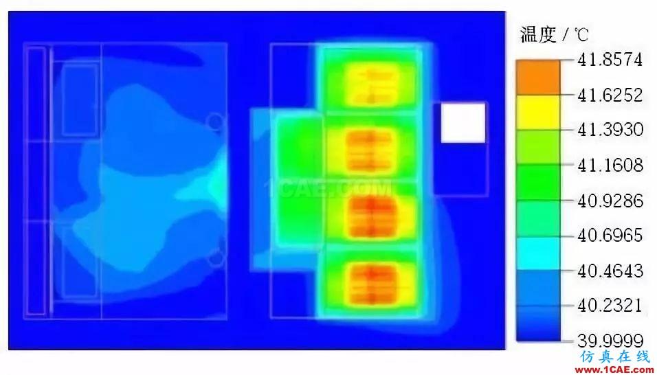 新能源汽车电池包液冷热流如何计算?ansys分析案例图片9