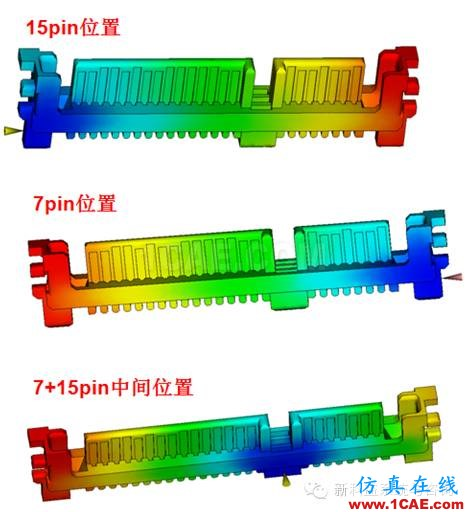 安费诺东亚电子科技(深圳)有限公司Moldflow应用经验分享+有限元项目服务资料图片6
