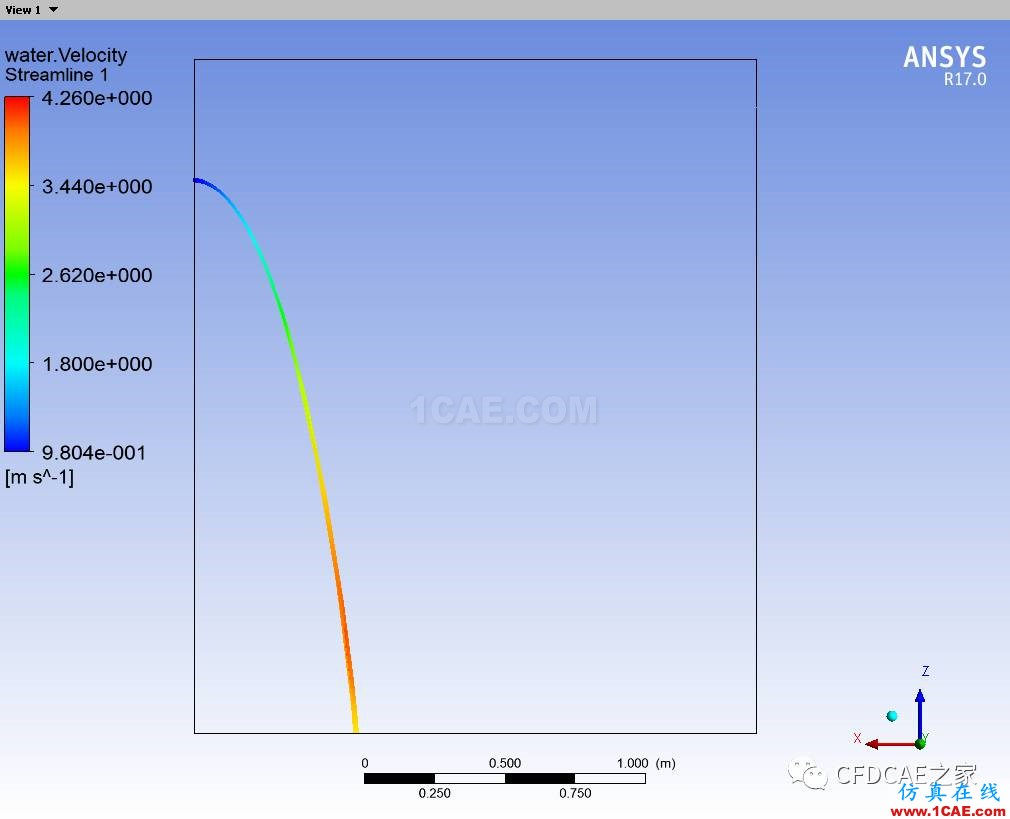 [CFD学术信息]基于CFX的喷嘴射流(两相流)计算cfx仿真分析图片1
