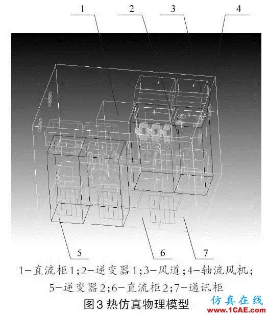 应用 | Icepak应用于光伏箱式逆变器的散热分析icepak分析图片3