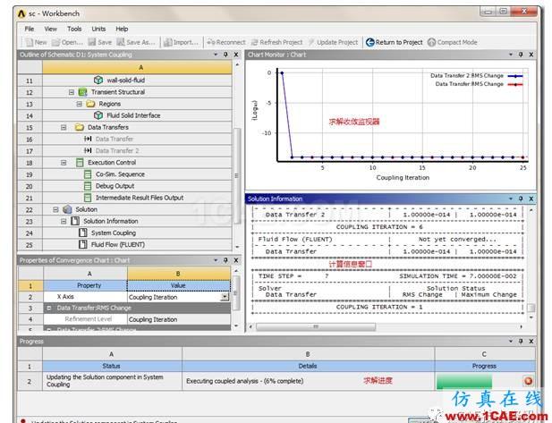 FLUENT动网格和流固耦合案例详解fluent仿真分析图片21