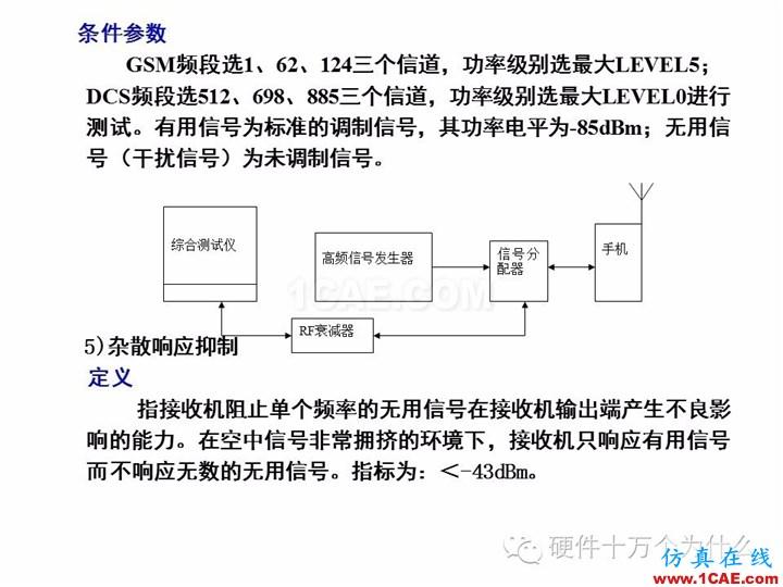 手机天线测试的主要参数与测试方法(以GSM为例)HFSS分析图片31