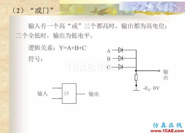 最全面的电子元器件基础知识(324页)HFSS结果图片306