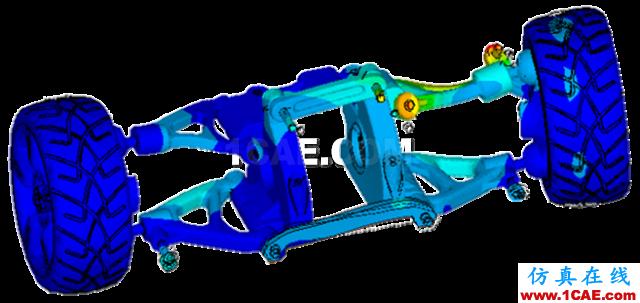 电动汽车设计中的CAE仿真技术应用ansys结果图片53