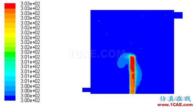 利用fluent仿真室内通风数值模拟fluent结果图片9