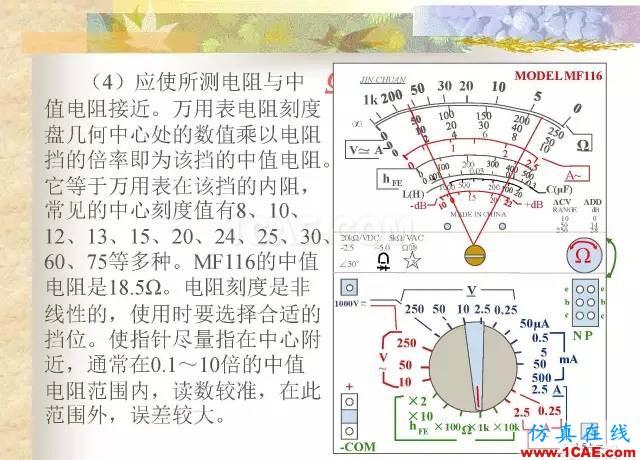 最全面的电子元器件基础知识(324页)HFSS分析案例图片220