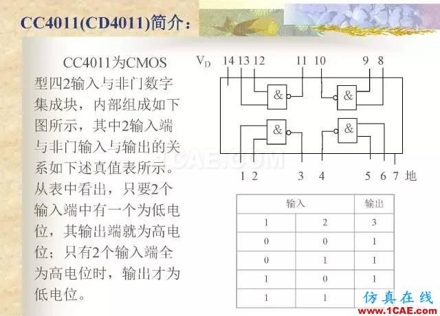 最全面的电子元器件基础知识(324页)ansys hfss图片312