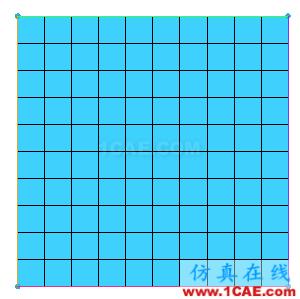 ICEM CFD中的拉伸网格功能icem学习资料图片2