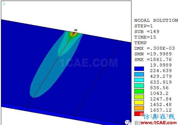 ANSYS薄板多道焊接残余应力有限元分析ansys培训的效果图片5