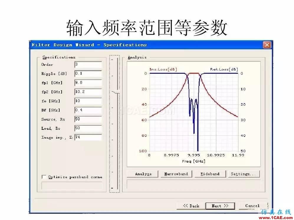 干货!滤波器设计实例讲解(PPT)HFSS图片7
