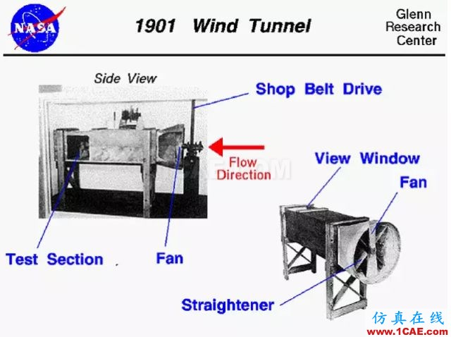 风洞与空气动力学剪不断的关系fluent培训的效果图片1