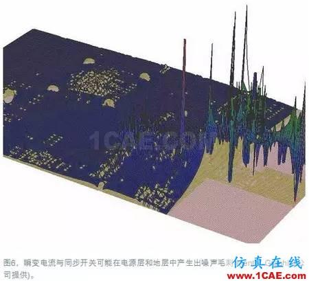 电源完整性(PI)仿真让电路板更完美+项目图片7