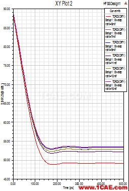 使用HFSS仿真高速差分过孔-2ansys hfss图片6