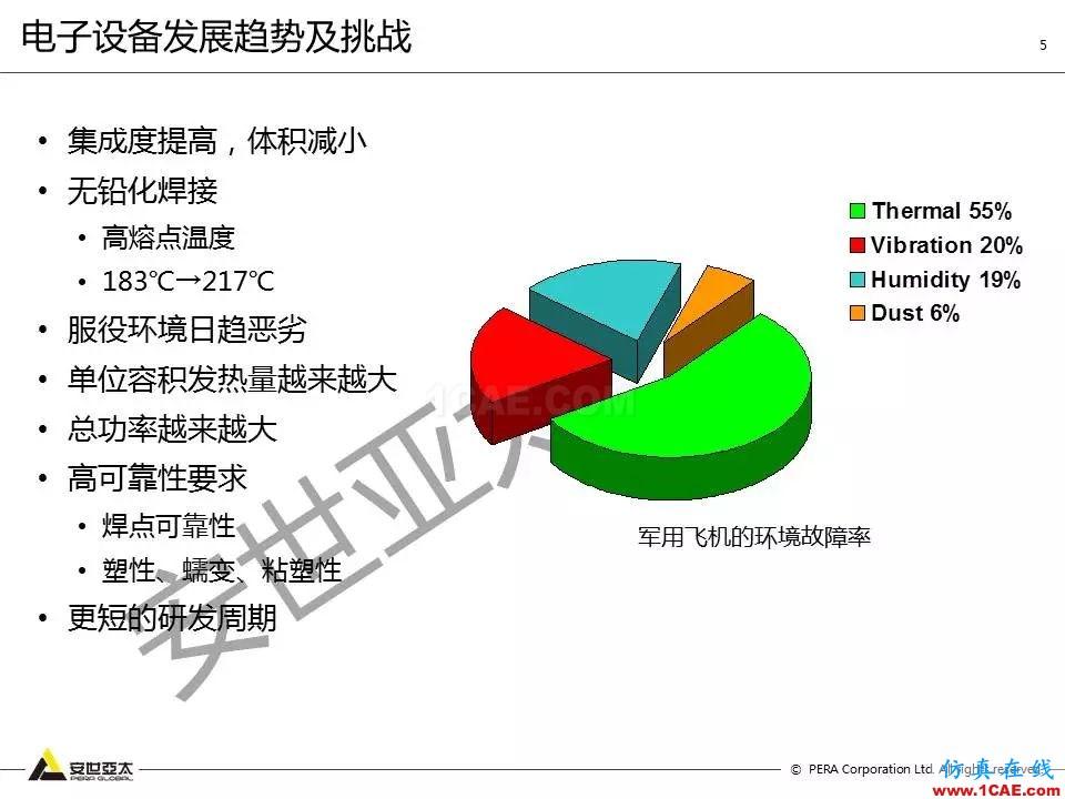 方案   电子设备仿真设计整体解决方案HFSS仿真分析图片4
