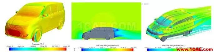 风洞与空气动力学剪不断的关系fluent分析案例图片29