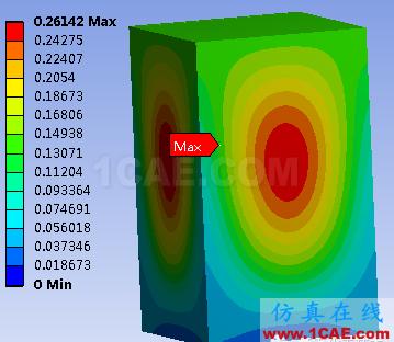 抗震分析之反应谱分析方法ansys图片10