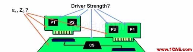 【科普基础】串扰和反射能让信号多不完整?ansys hfss图片9
