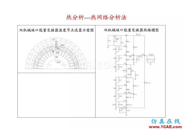 【PPT分享】新能源汽车永磁电机是怎样设计的?Maxwell学习资料图片69