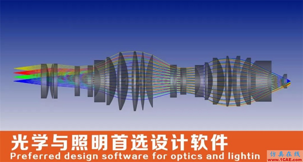 zemax软件高级光学设计仿真优化培训课程(zemax optic studio)zemax光学分析案例图片2