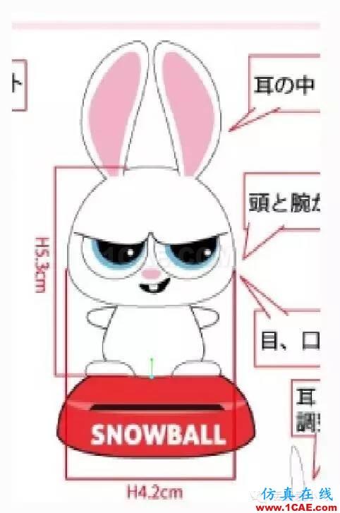 creo/proe兔子VSS(可变截面扫描)建模pro/e学习资料图片2