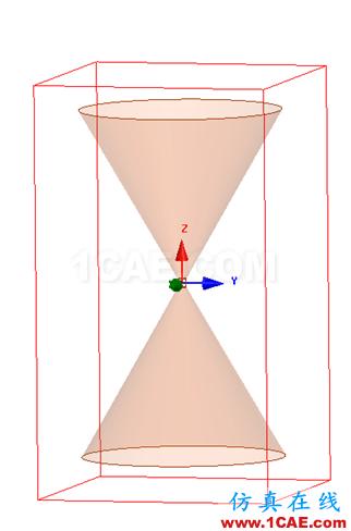 问答 | HFSS常见问题解答HFSS分析图片4