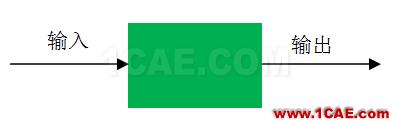 为什么在CAE划分网格之前要简化模型【转发】机械设计资料图片1