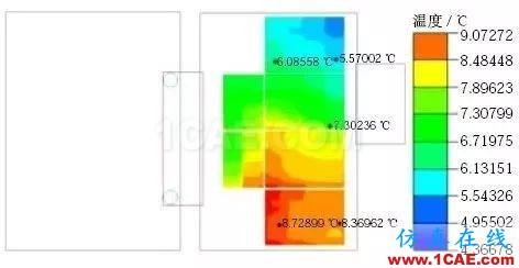 新能源汽车电池包液冷热流如何计算?ansys分析图片14