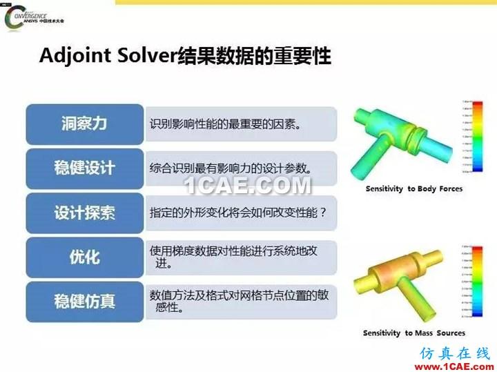 ANSYS Fluent流体仿真设计快速优化方法fluent结果图片7