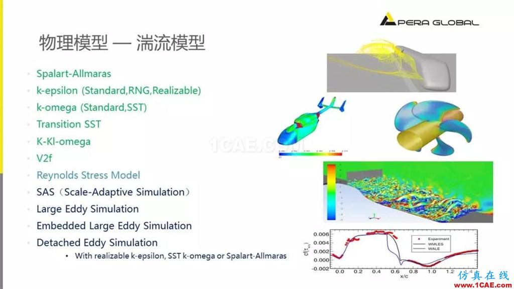 国产航母海试在即,从船舶相关Fluent流体分析看门道fluent分析图片12