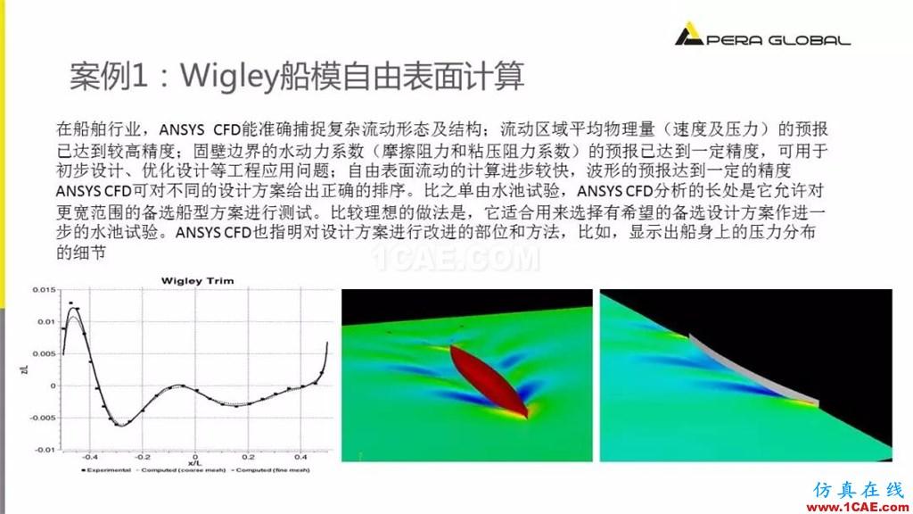 国产航母海试在即,从船舶相关Fluent流体分析看门道fluent培训的效果图片21