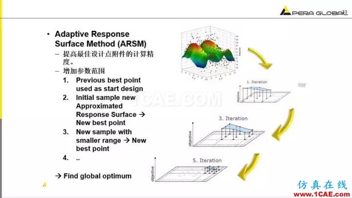 技术分享 | 泵水力设计及优化仿真fluent分析图片33