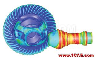 电动汽车设计中的CAE仿真技术应用ansys图片38