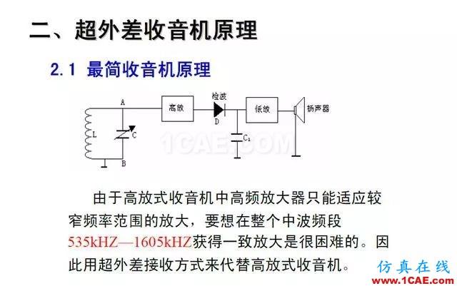 射频电路:发送、接收机结构解析HFSS分析图片36