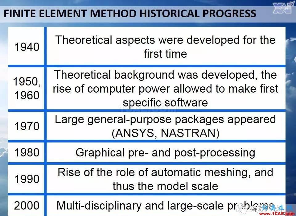 航空结构分析(结构力学)系列---7(有限元分析)ansys结构分析图片74