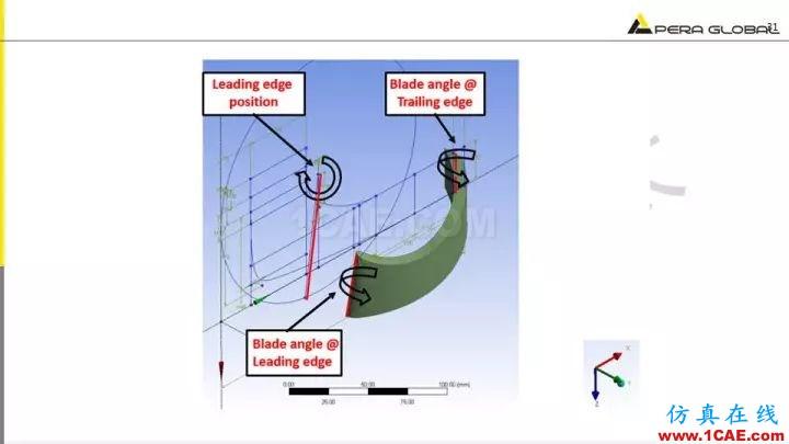 技术分享 | 泵水力设计及优化仿真fluent分析图片31