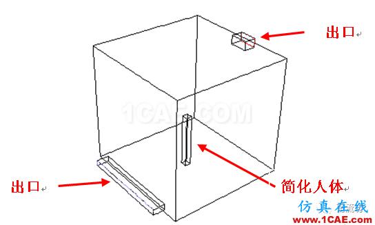 利用fluent仿真室内通风数值模拟fluent仿真分析图片1