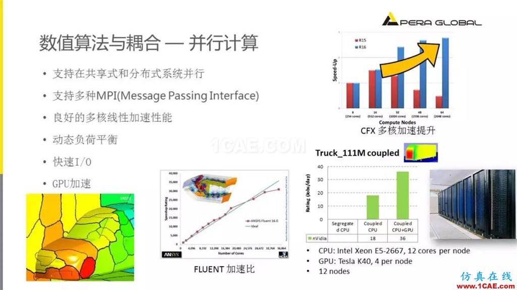 国产航母海试在即,从船舶相关Fluent流体分析看门道fluent分析图片11